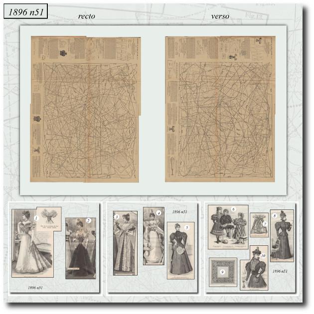 1896 n51 rvav